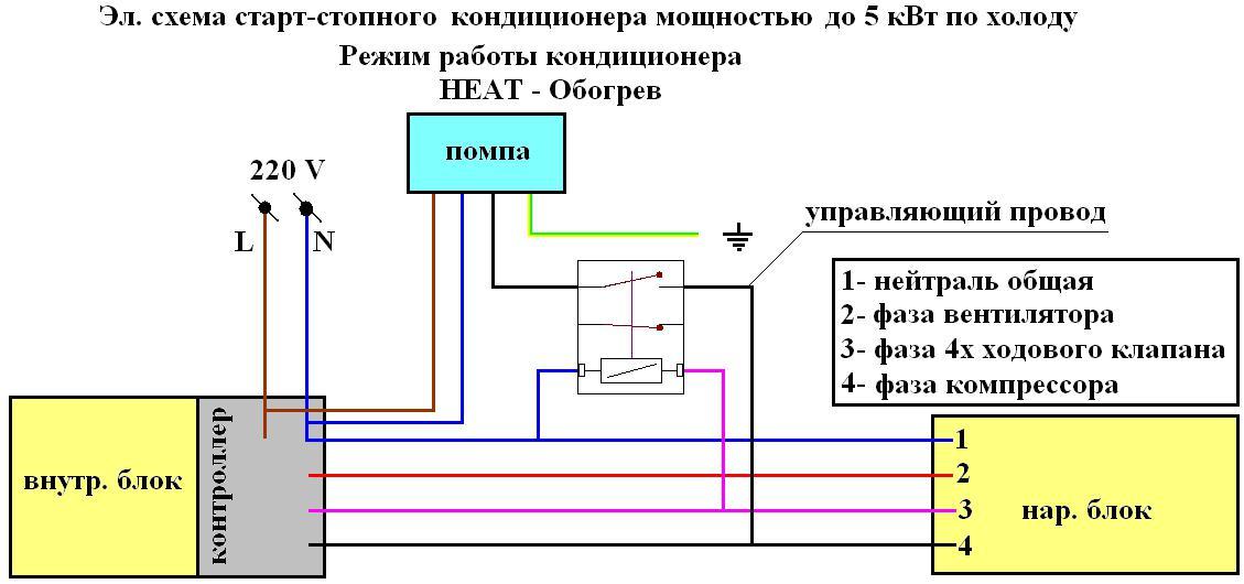 Электрическая схема монтажа дренажной помпы mini blue в обчном кондиционере мощностью до 5 квт в режиме обогрев.